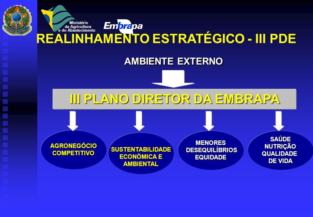 REALINHAMENTO ESTRATÉGICO - III PDE III PLANO DIRETOR DA EMBRAPA