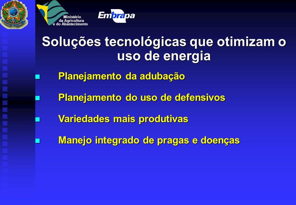 Soluções tecnológicas que otimizam o uso de energia