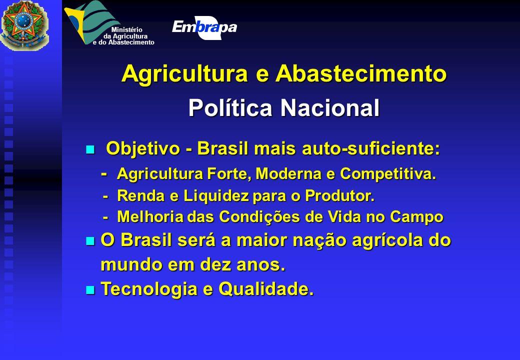 Agricultura e Abastecimento Política Nacional