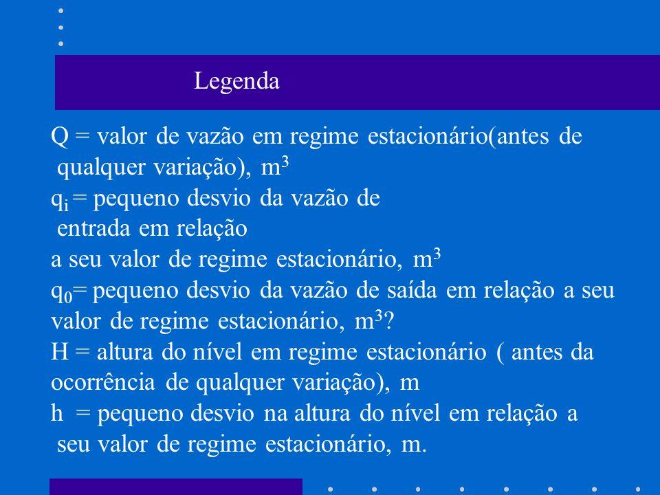 Legenda Q = valor de vazão em regime estacionário(antes de. qualquer variação), m3. qi = pequeno desvio da vazão de.