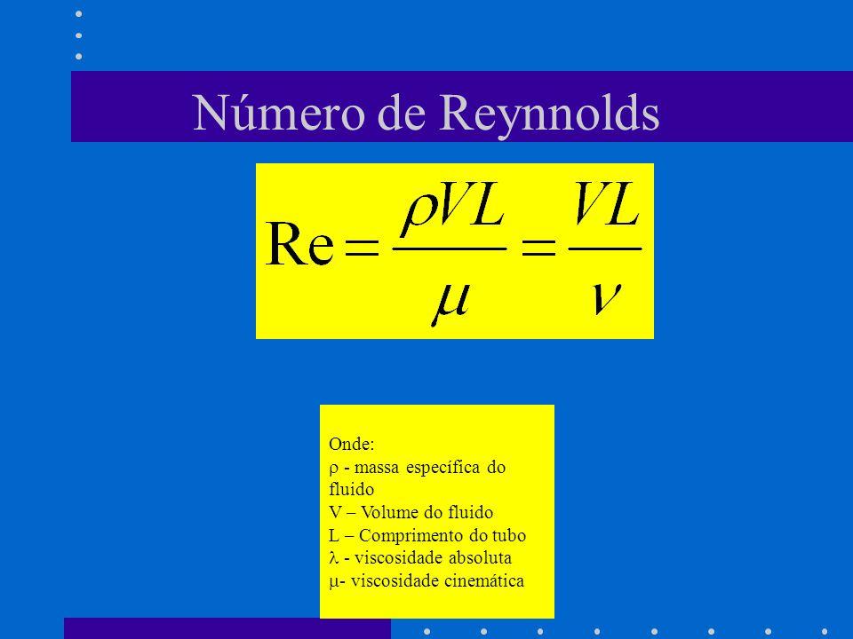 Número de Reynnolds Onde:  - massa específica do fluido