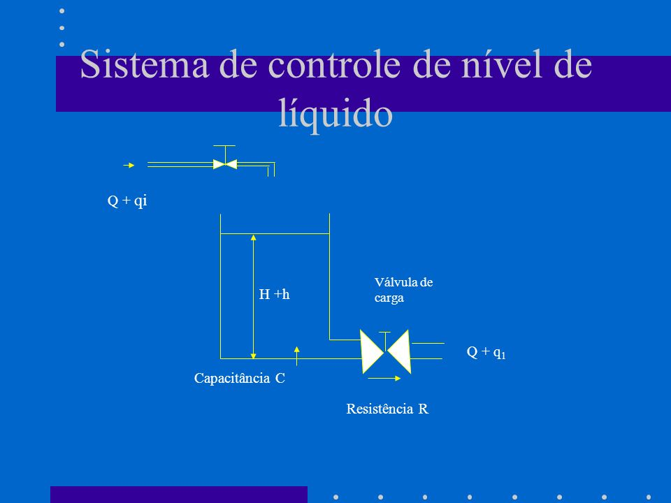Sistema de controle de nível de líquido