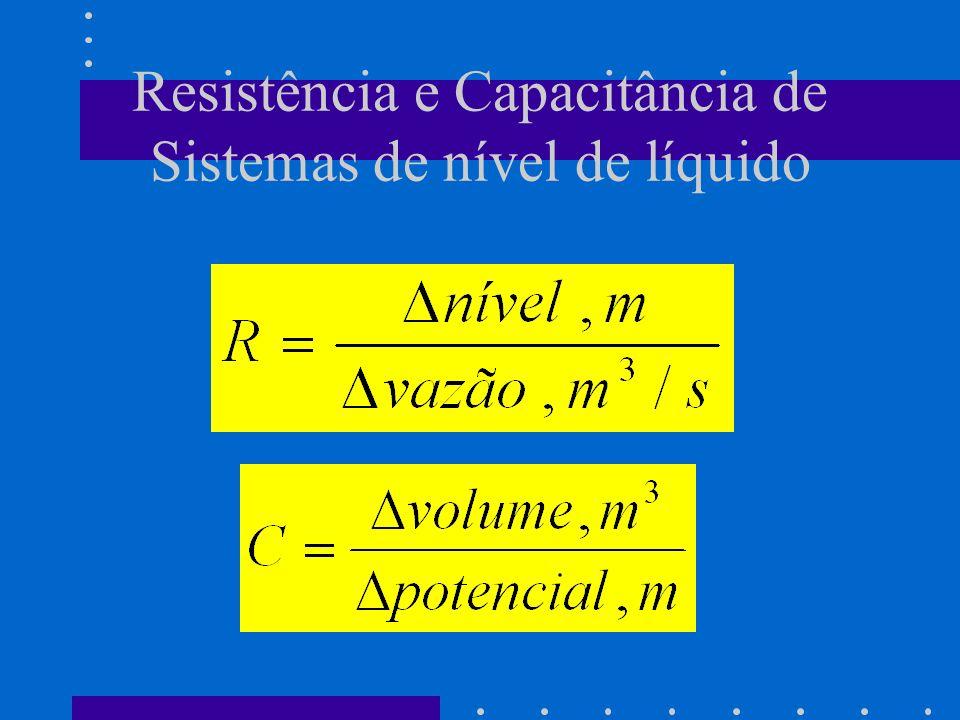 Resistência e Capacitância de Sistemas de nível de líquido