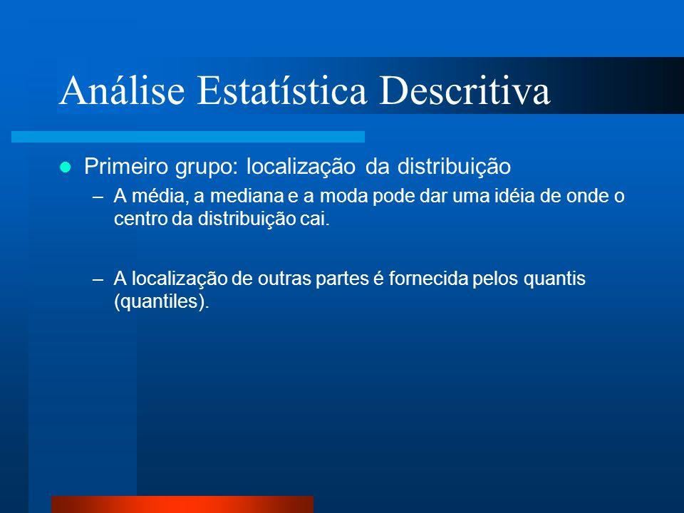 Análise Estatística Descritiva