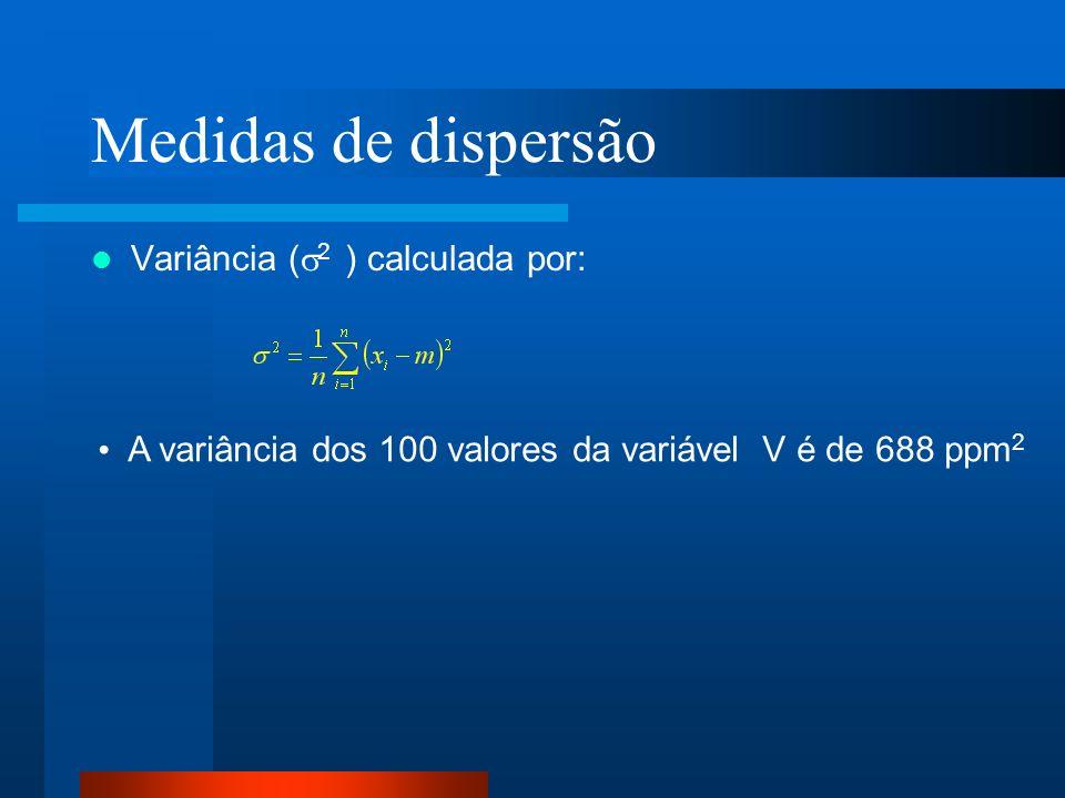Medidas de dispersão Variância (2 ) calculada por: