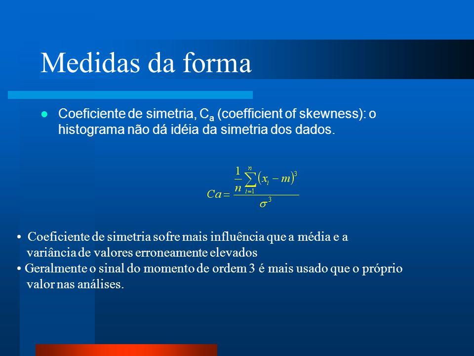 Medidas da forma Coeficiente de simetria, Ca (coefficient of skewness): o histograma não dá idéia da simetria dos dados.