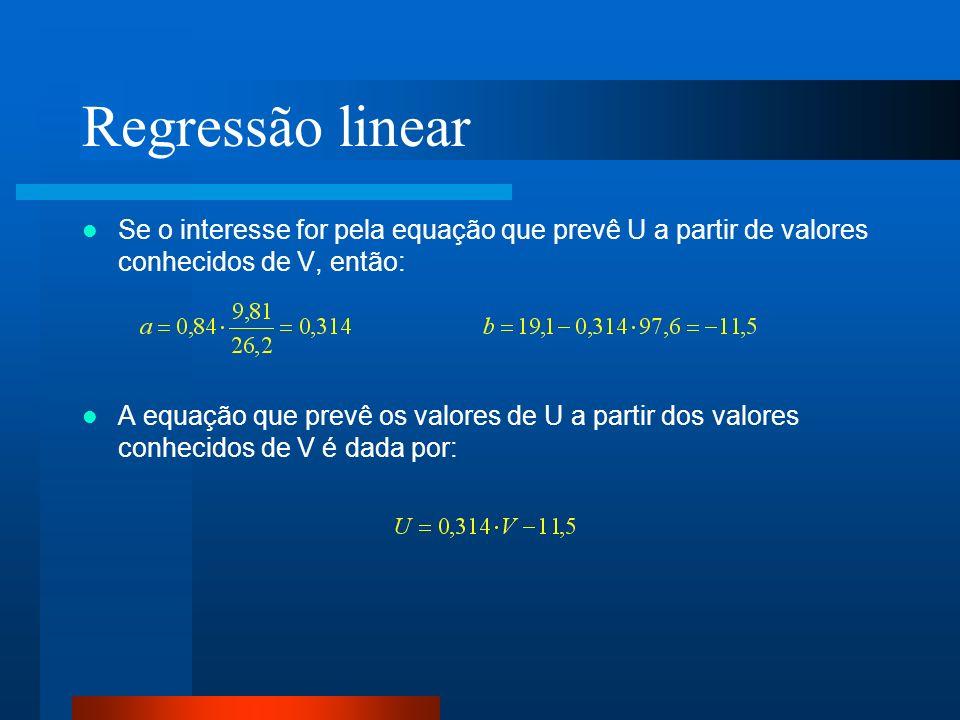 Regressão linear Se o interesse for pela equação que prevê U a partir de valores conhecidos de V, então: