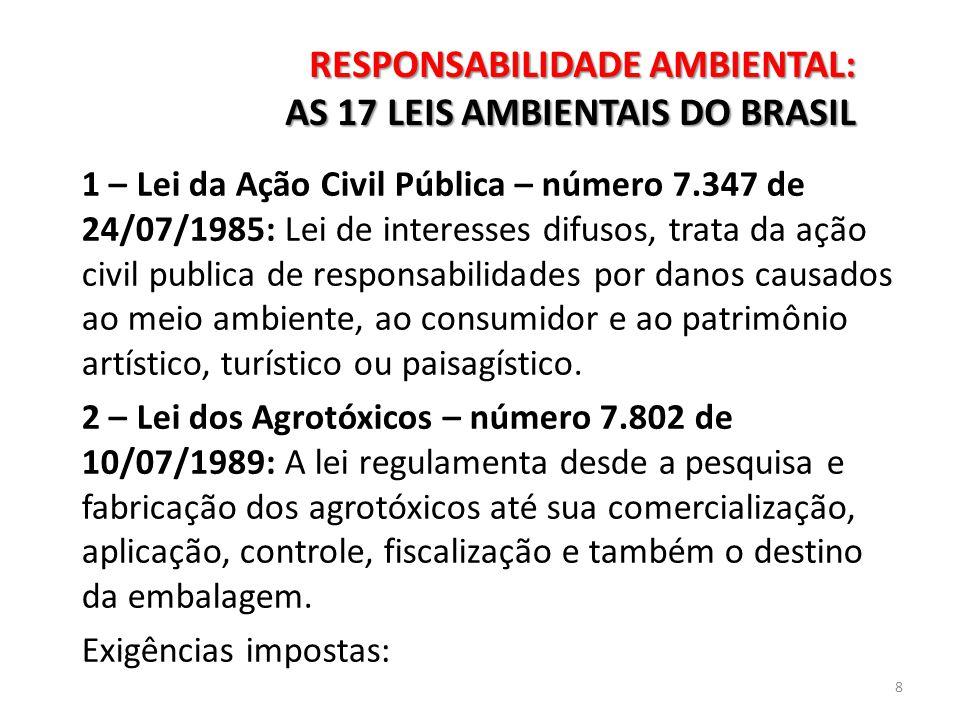RESPONSABILIDADE AMBIENTAL: AS 17 LEIS AMBIENTAIS DO BRASIL