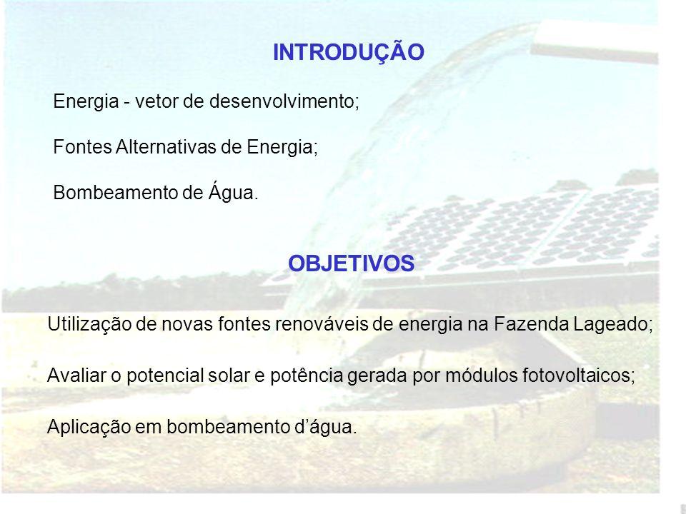INTRODUÇÃO OBJETIVOS Energia - vetor de desenvolvimento;