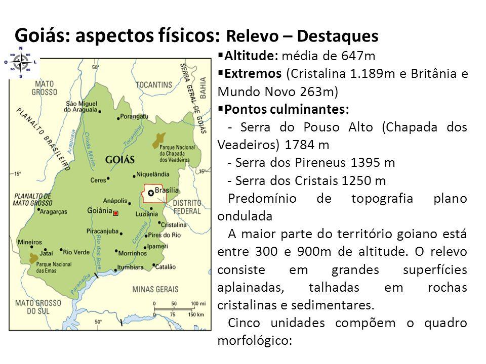 Goiás: aspectos físicos: