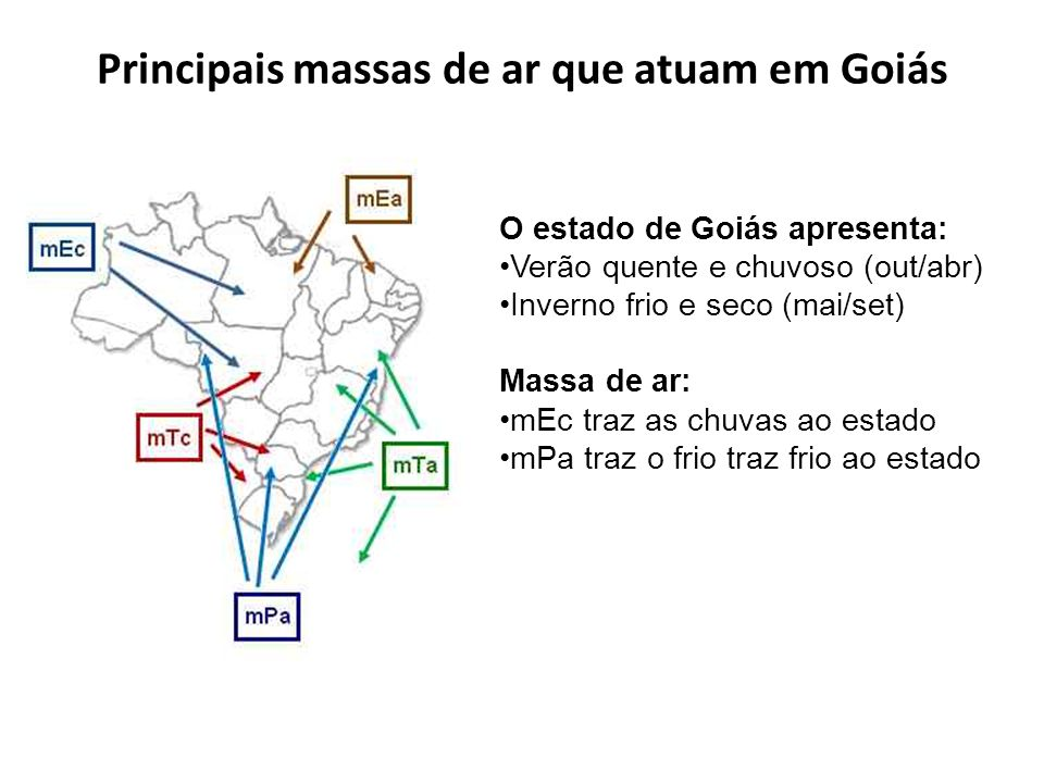 Principais massas de ar que atuam em Goiás