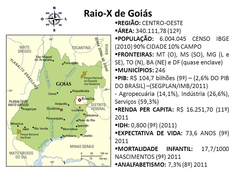 Raio-X de Goiás REGIÃO: CENTRO-OESTE ÁREA: 340.111,78 (12º)