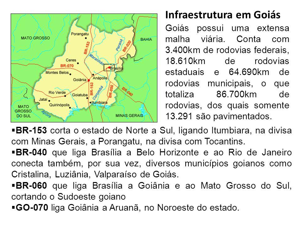 Infraestrutura em Goiás