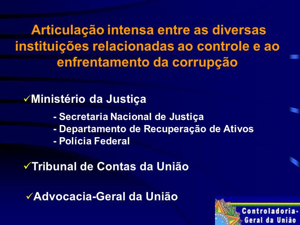 - Secretaria Nacional de Justiça