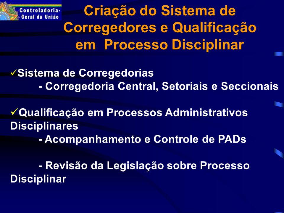 Criação do Sistema de Corregedores e Qualificação em Processo Disciplinar