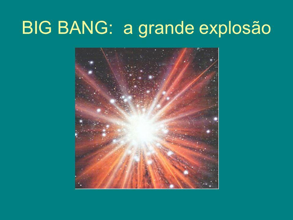 BIG BANG: a grande explosão