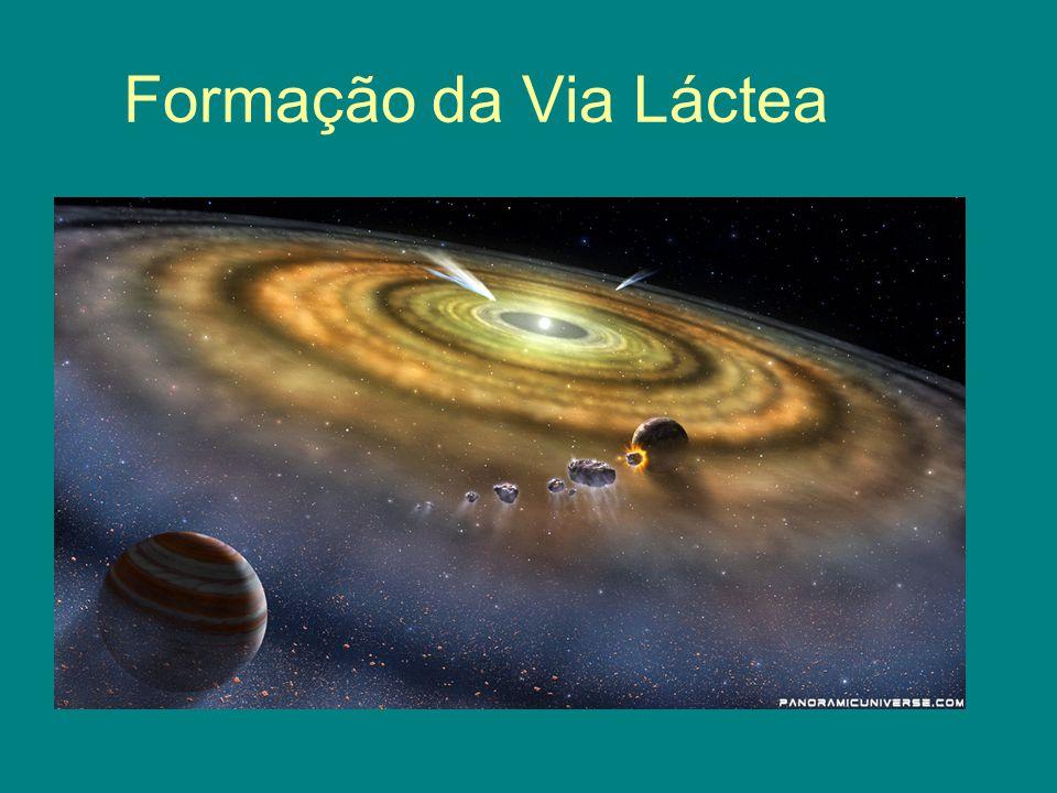 Formação da Via Láctea