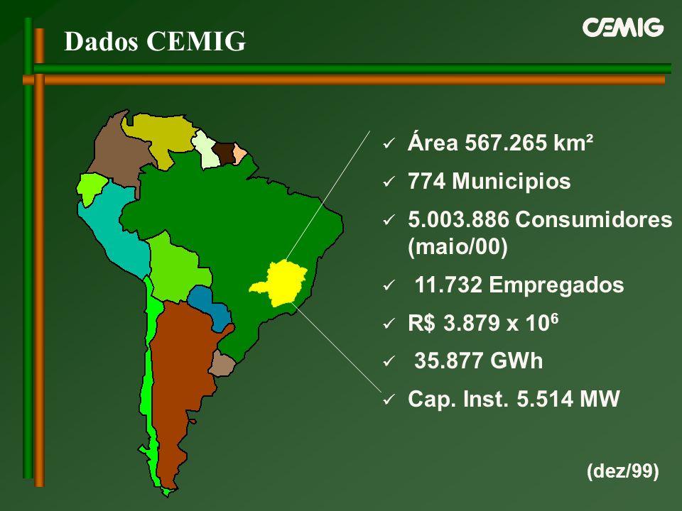 Dados CEMIG Área 567.265 km² 774 Municipios