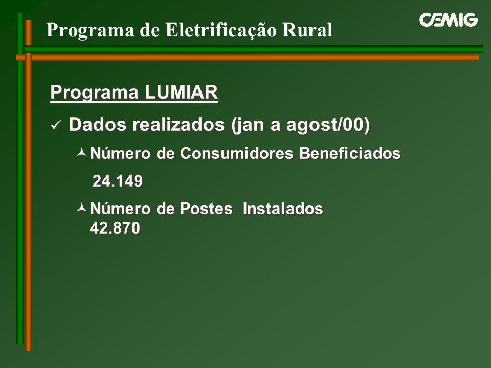Programa de Eletrificação Rural