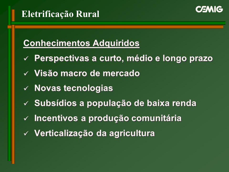 Eletrificação Rural Conhecimentos Adquiridos