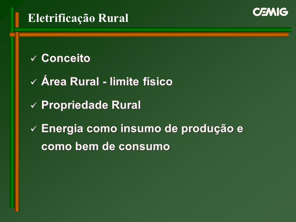 Eletrificação Rural Conceito Área Rural - limite físico