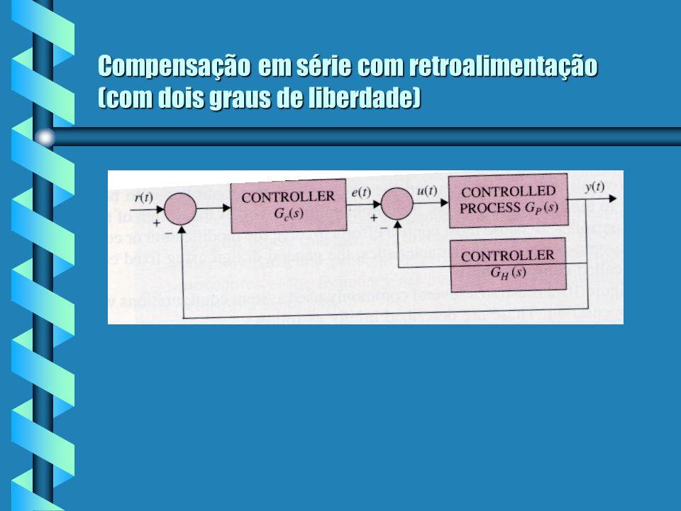 Compensação em série com retroalimentação (com dois graus de liberdade)