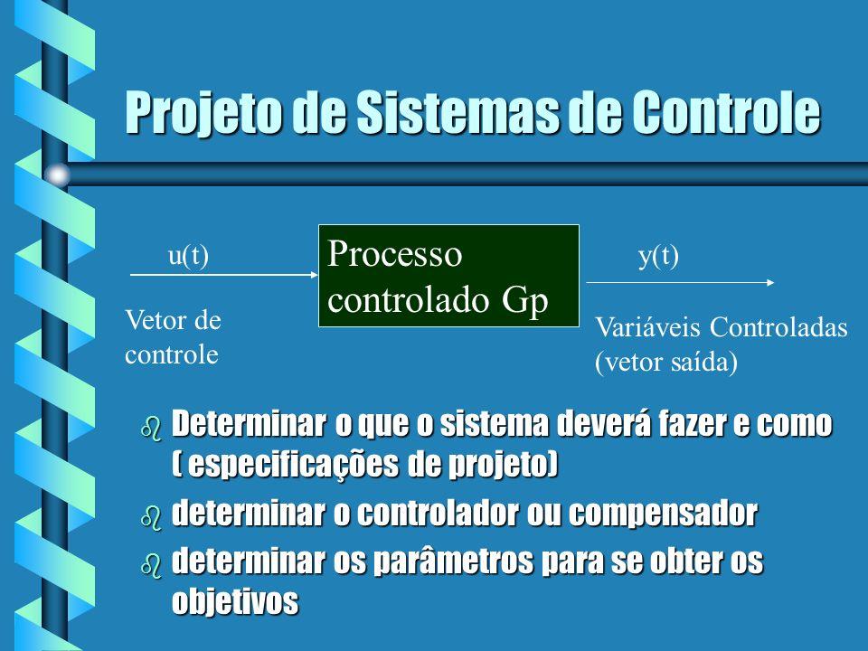 Projeto de Sistemas de Controle