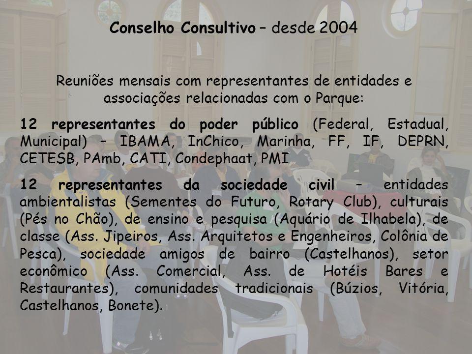 Conselho Consultivo – desde 2004