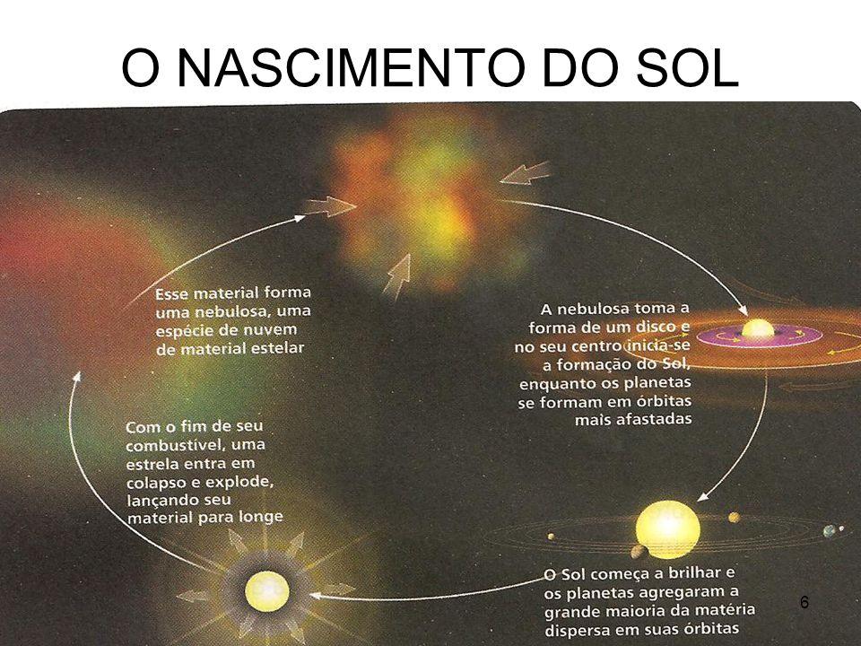 O NASCIMENTO DO SOL