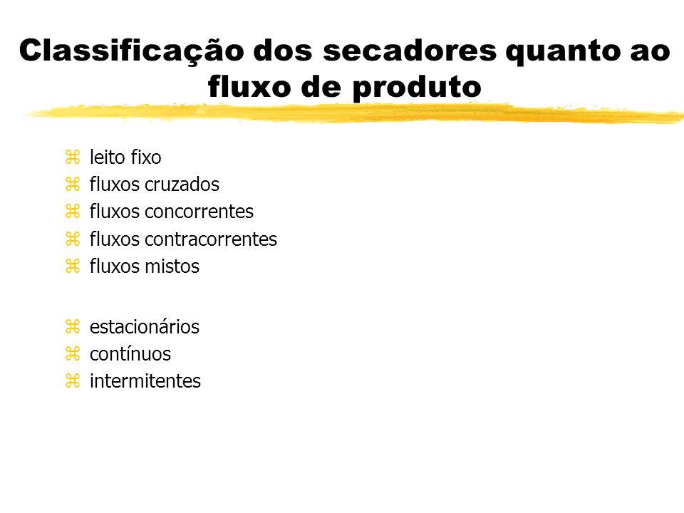 Classificação dos secadores quanto ao fluxo de produto