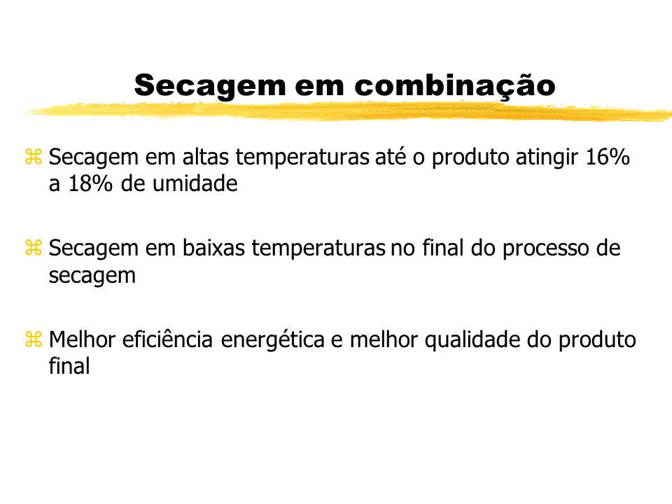 Secagem em combinação Secagem em altas temperaturas até o produto atingir 16% a 18% de umidade.