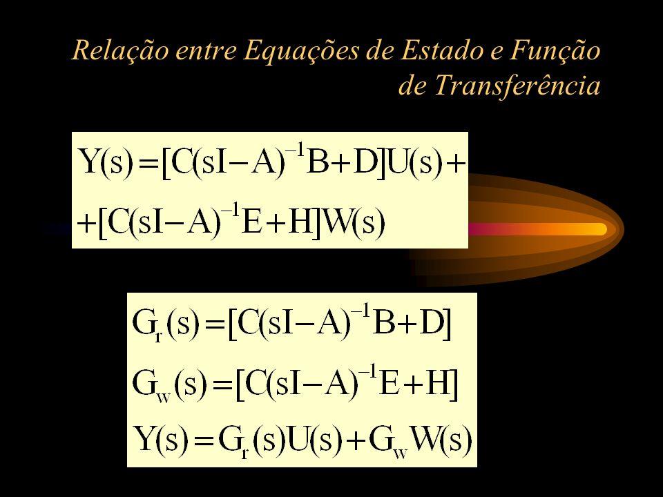 Relação entre Equações de Estado e Função de Transferência