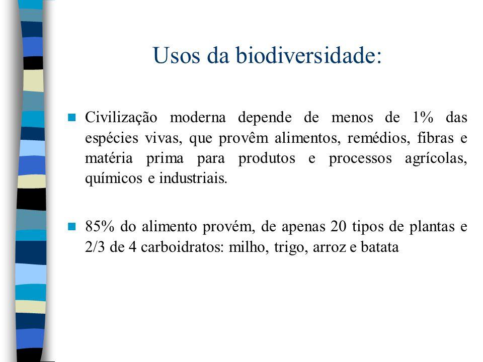 Usos da biodiversidade: