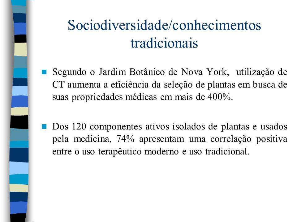 Sociodiversidade/conhecimentos tradicionais
