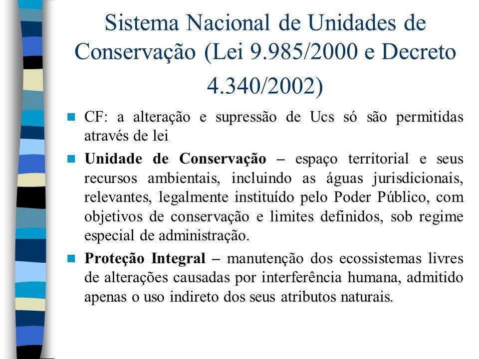 Sistema Nacional de Unidades de Conservação (Lei 9