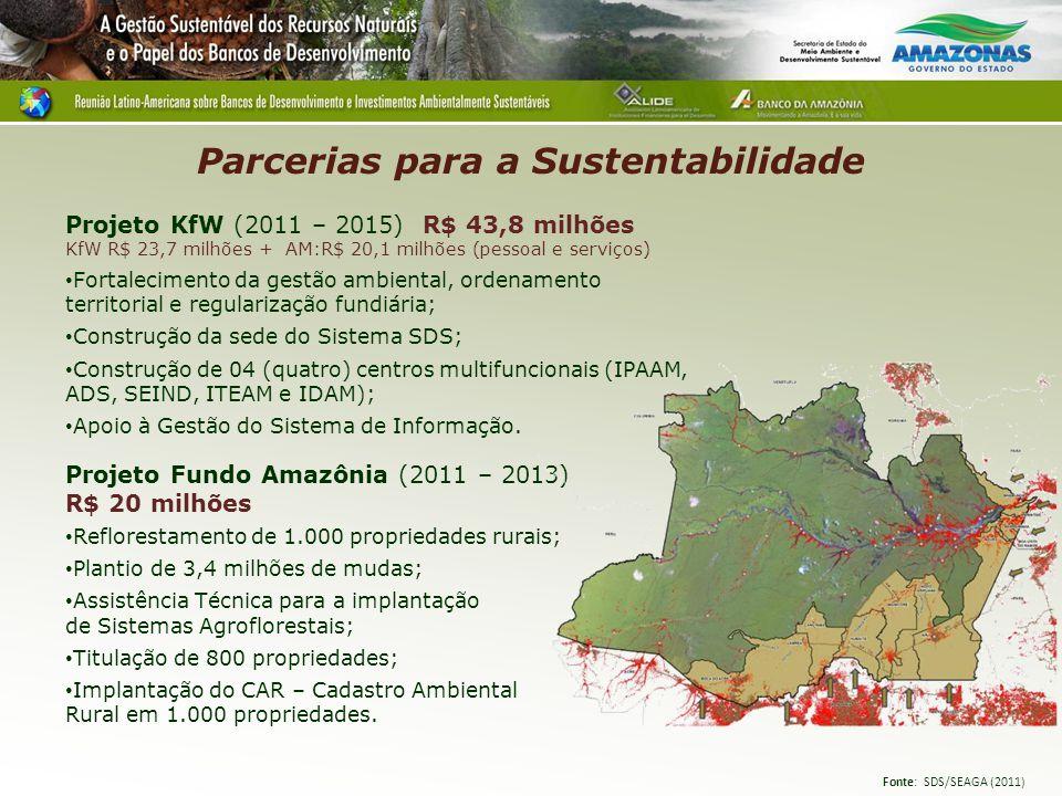 Parcerias para a Sustentabilidade