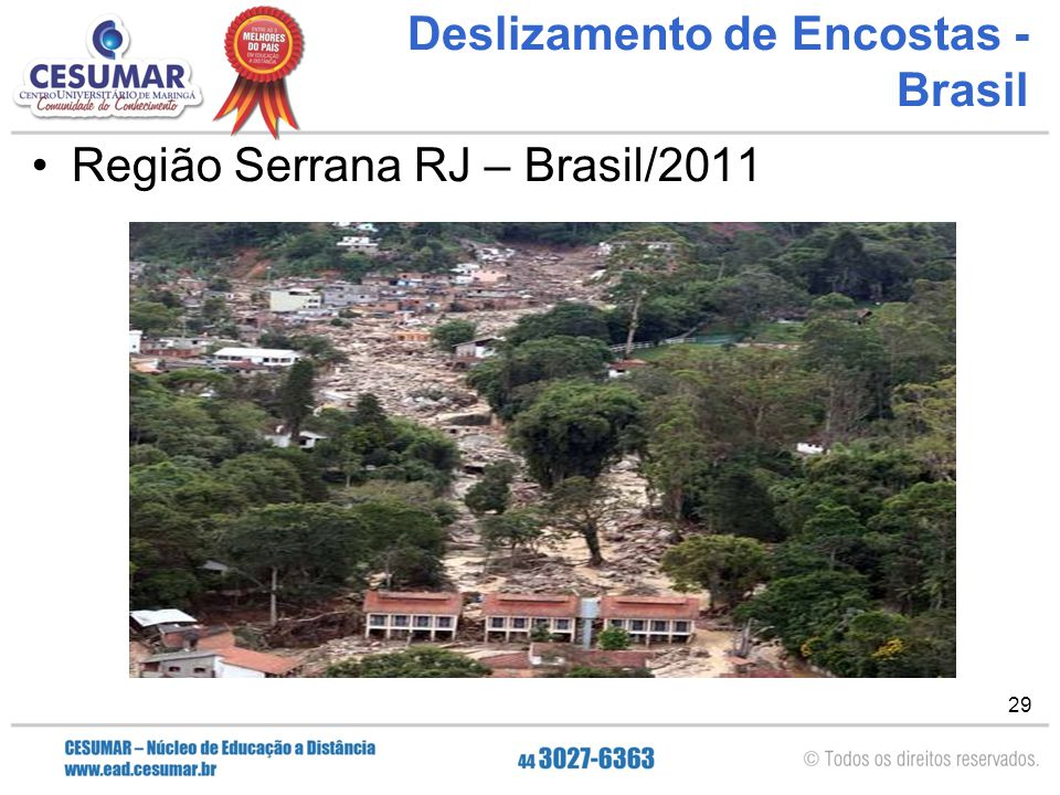 Deslizamento de Encostas - Brasil