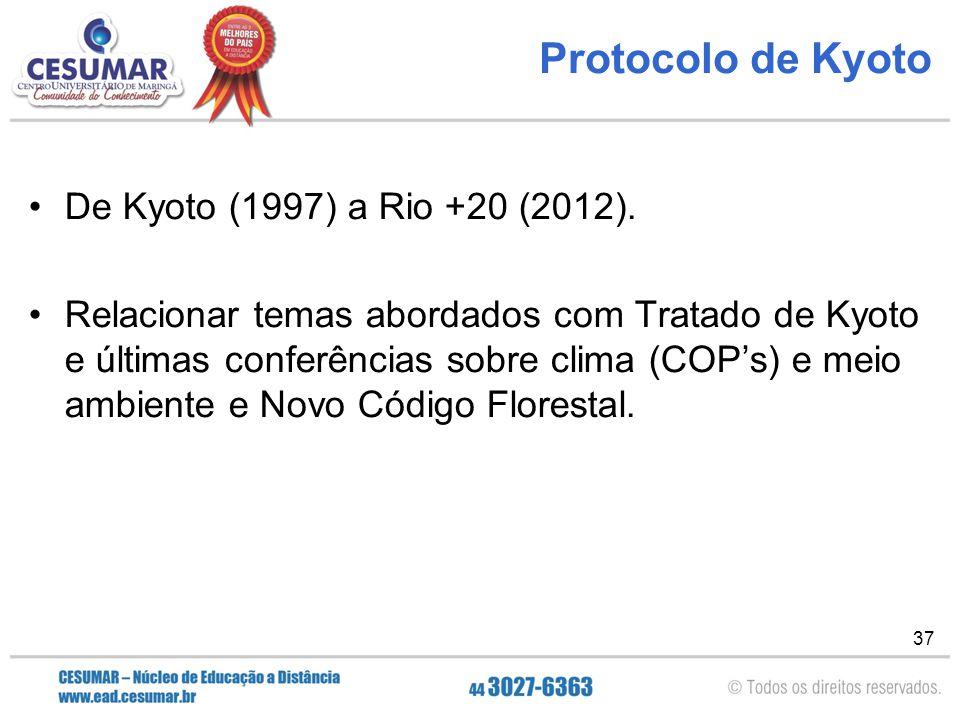 Protocolo de Kyoto De Kyoto (1997) a Rio +20 (2012).
