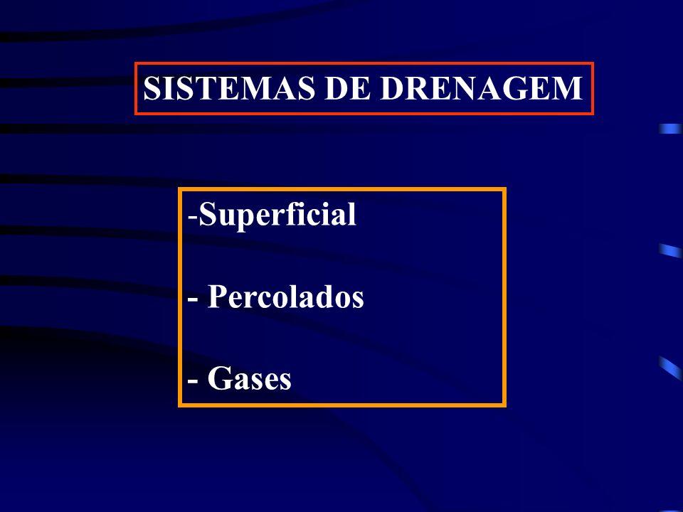 SISTEMAS DE DRENAGEM Superficial - Percolados - Gases