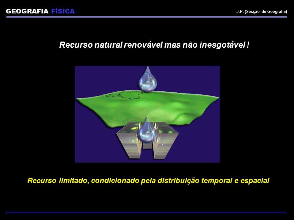 Recurso natural renovável mas não inesgotável !