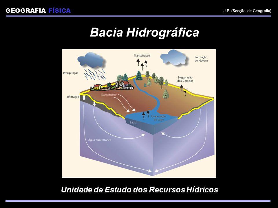 Unidade de Estudo dos Recursos Hídricos