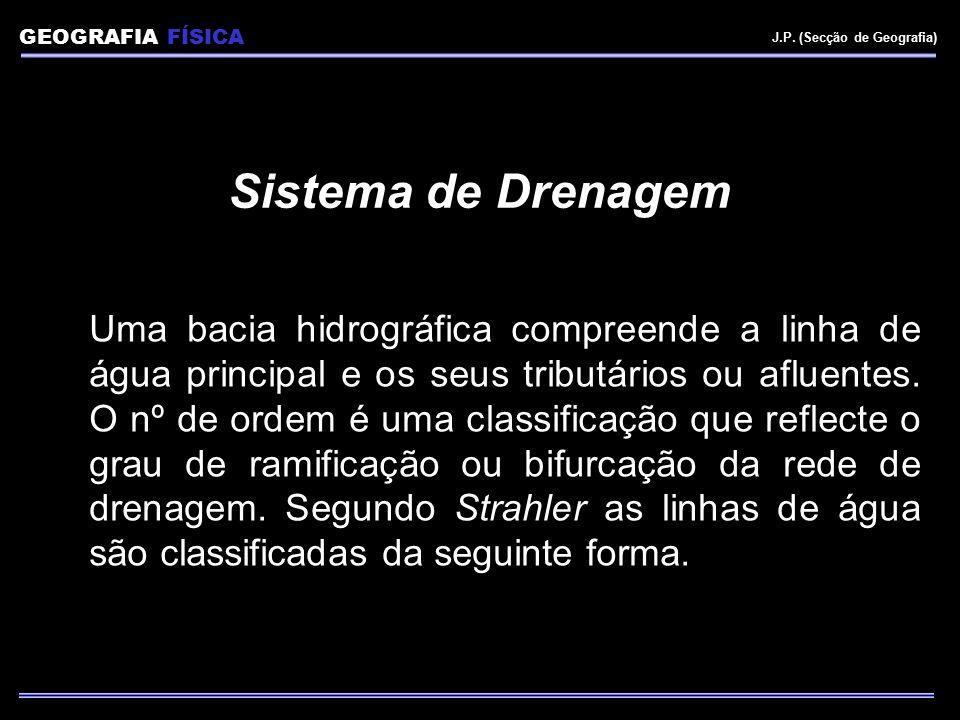 GEOGRAFIA FÍSICA J.P. (Secção de Geografia) Sistema de Drenagem.