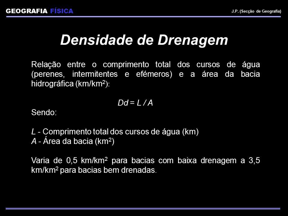 GEOGRAFIA FÍSICA J.P. (Secção de Geografia) Densidade de Drenagem.