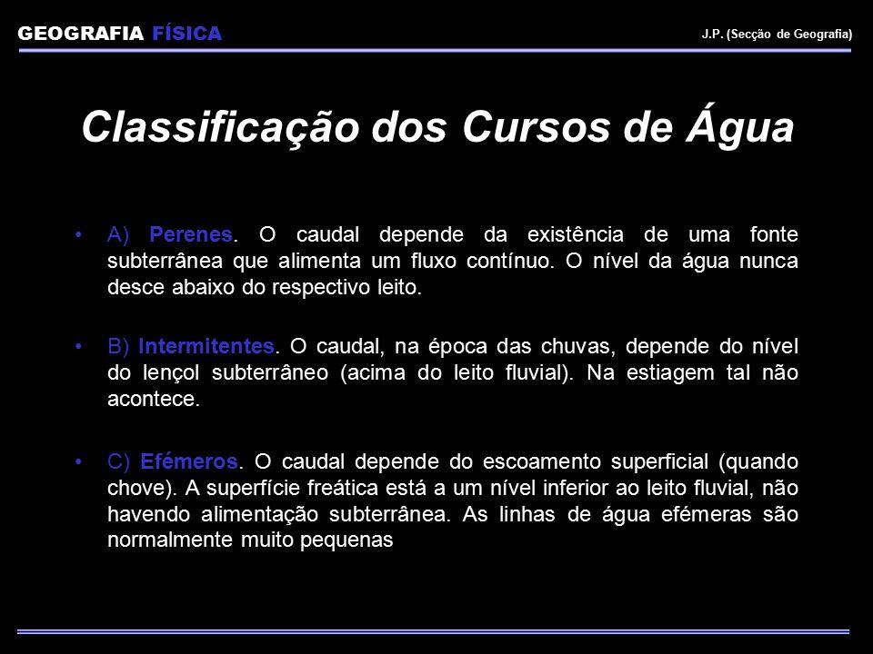 Classificação dos Cursos de Água