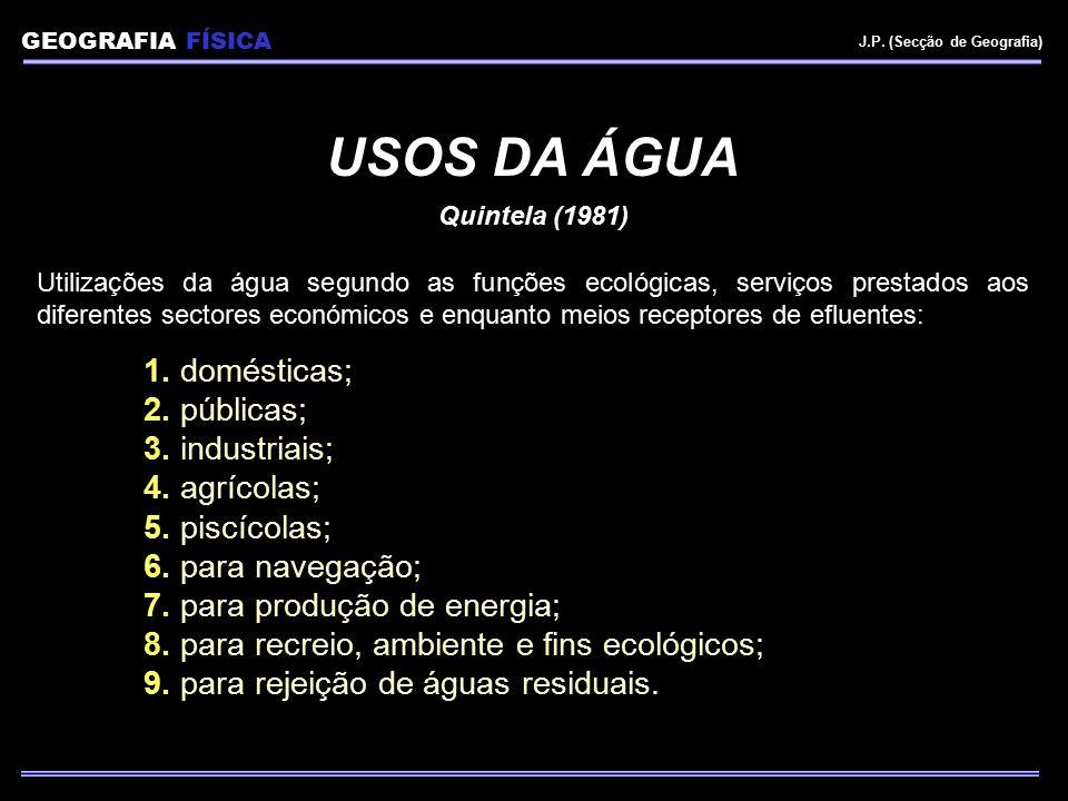 USOS DA ÁGUA 2. públicas; 3. industriais; 4. agrícolas; 5. piscícolas;