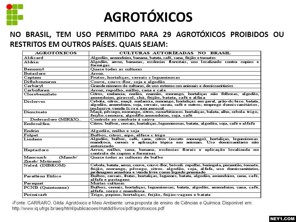 AGROTÓXICOS NO BRASIL, TEM USO PERMITIDO PARA 29 AGROTÓXICOS PROIBIDOS OU RESTRITOS EM OUTROS PAÍSES. QUAIS SEJAM:
