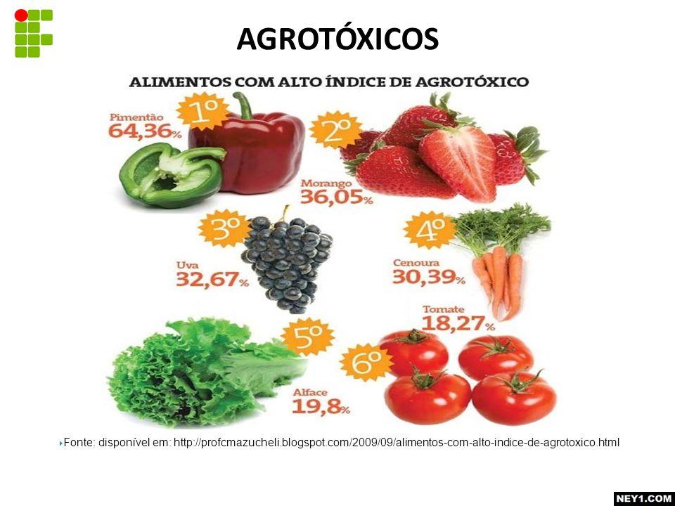 AGROTÓXICOS Fonte: disponível em: http://profcmazucheli.blogspot.com/2009/09/alimentos-com-alto-indice-de-agrotoxico.html.