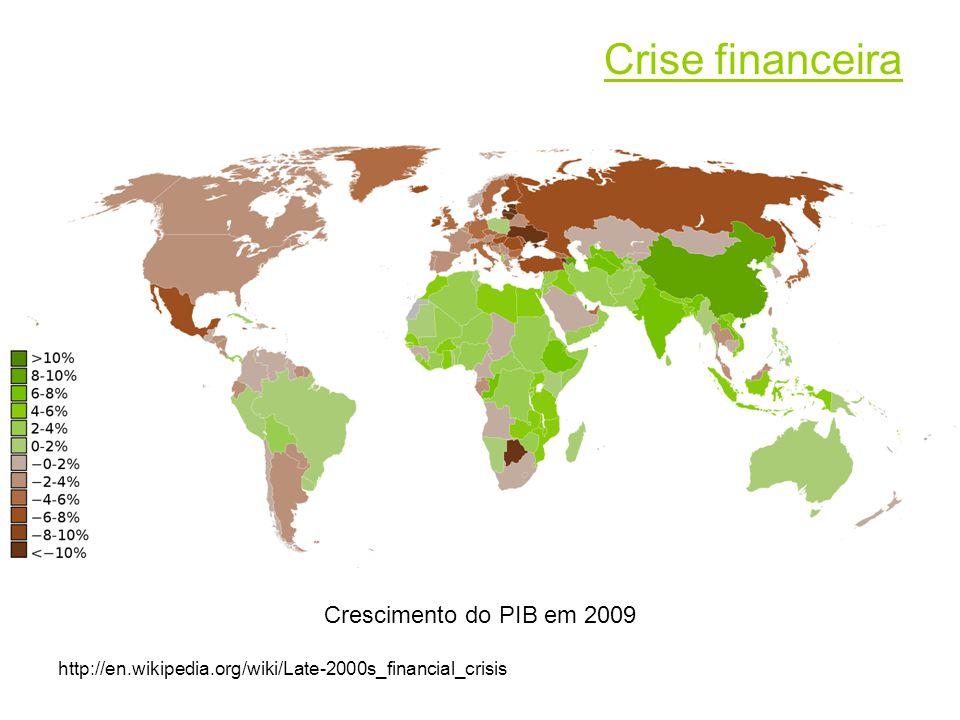 Crise financeira Crescimento do PIB em 2009