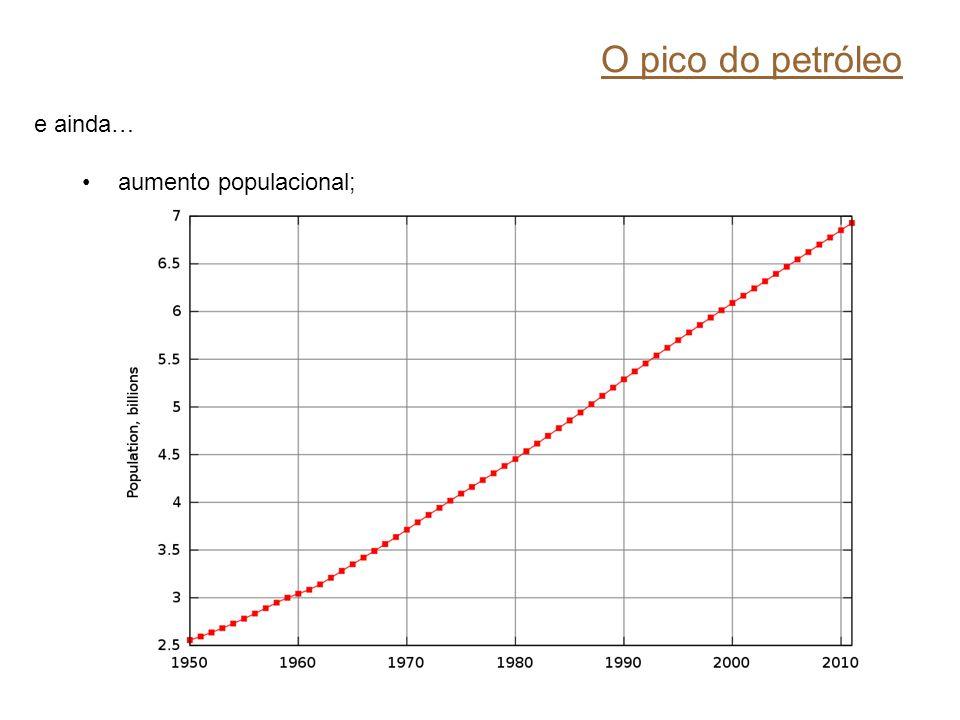 O pico do petróleo e ainda… aumento populacional;