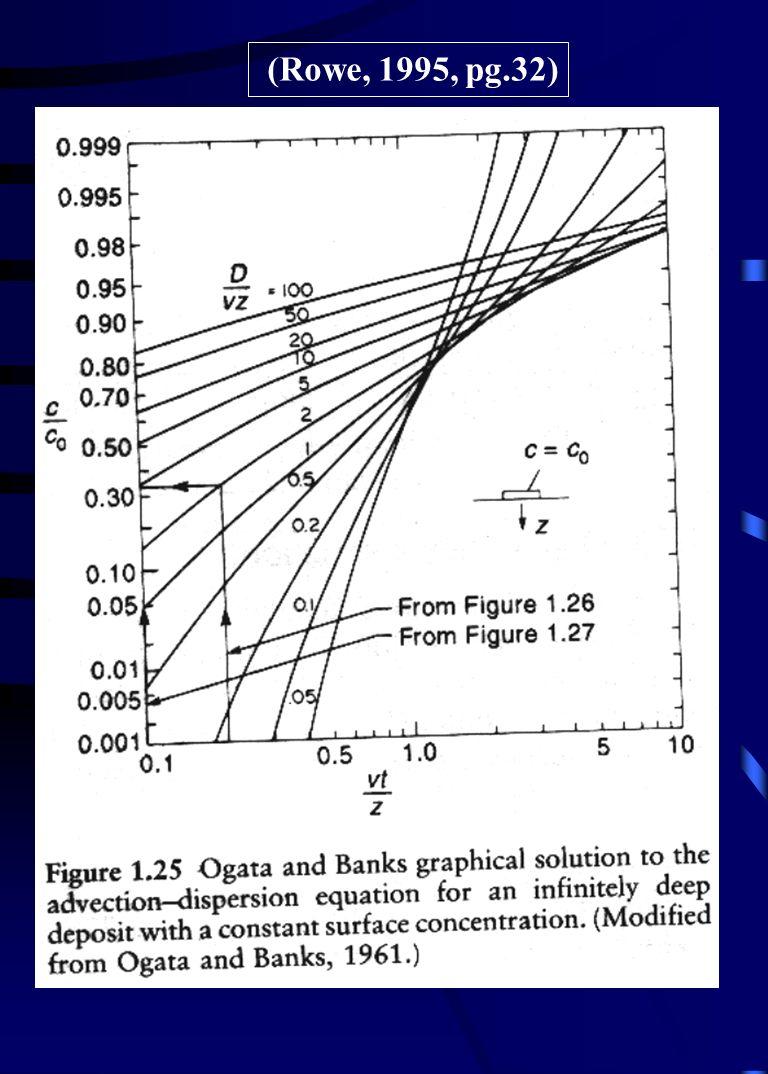 (Rowe, 1995, pg.32)